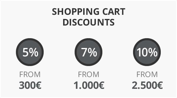 discount cart